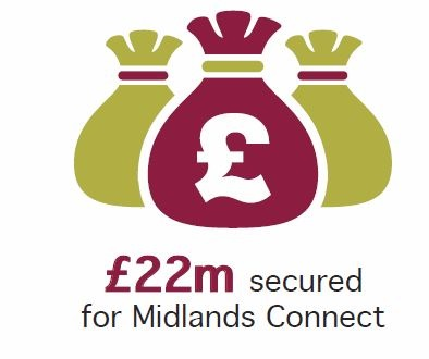 Midlands Connect money